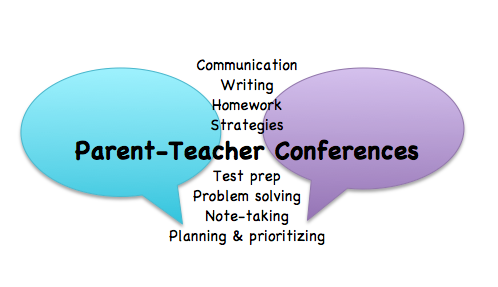 Only 10 Minutes to Talk? SMARTS Tool for Managing Parent-Teacher Conferences