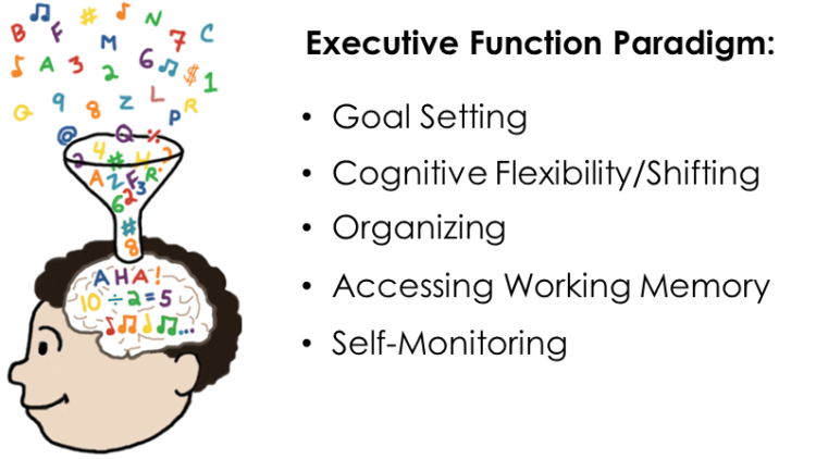 Free Webinar: Understanding Executive Function